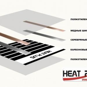 heat plus полосатая строение